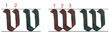 "Letters ""v"" and ""w"""